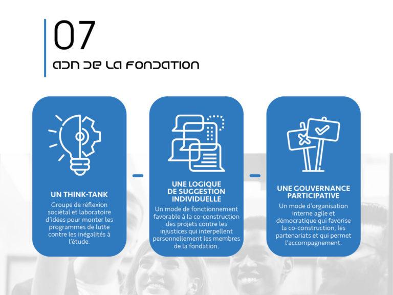 Plaquette Présentation Alyl Fondation WEB11