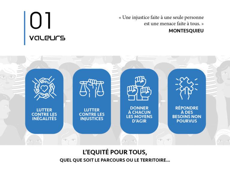 Plaquette Présentation Alyl Fondation WEB4